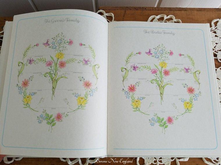 Vintage Wedding Guest Book (1).jpg